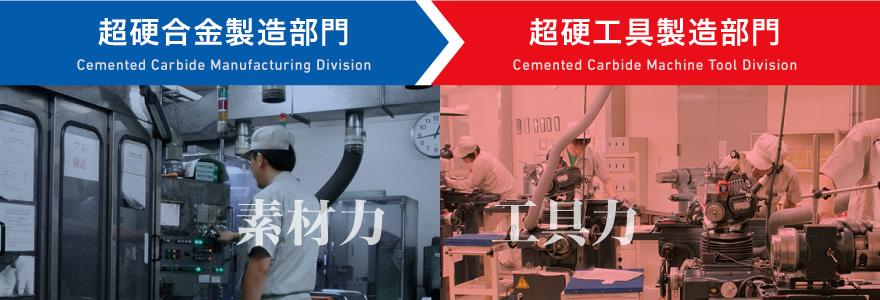 超硬合金製造部門 超硬工具製造部門